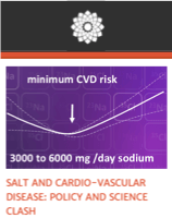 Essay: Salt and Cardiovascular Disease: Policy and Science Clash (click to read)